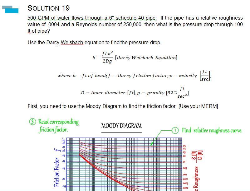 AM Sample Exam 1 | Mechanical PE Sample Exams, Technical Study