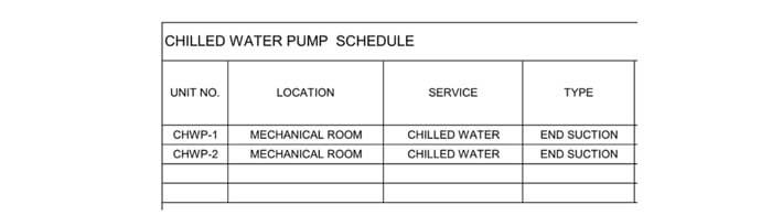 Chilled Water Pump Design Guide, How to Size and Select a