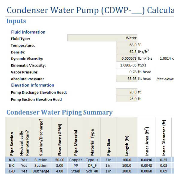 Condenser Water Pump Calculator Quickly Size And Select