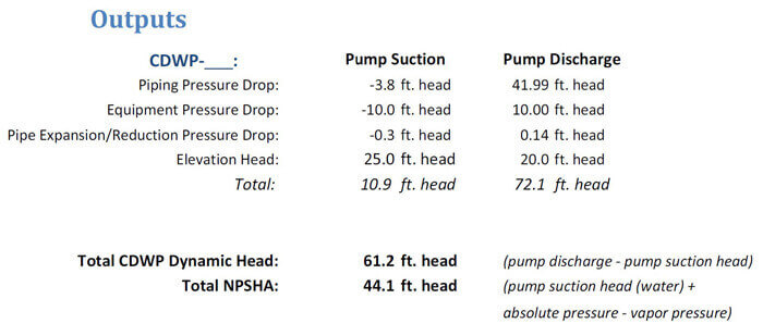 Condenser Water Pump Design Guide, How to Size and Select a