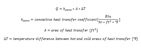 Heat Transfer Hvac And Refrigeration Pe Exam Tools Mechanical And Electrical Pe Sample Exams Technical Study Guides And Tools