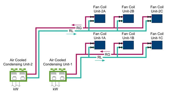 Fan Coil Unit Piping Diagram - the portal and forum of