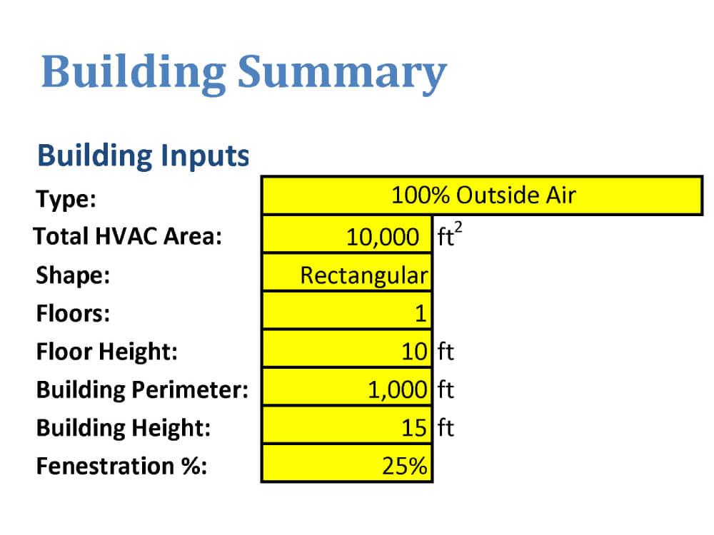 HVAC Rule of Thumb Excel Calculator | Design Tools