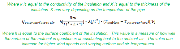 Equipment and Systems | HVAC and Refrigeration PE Exam Tools