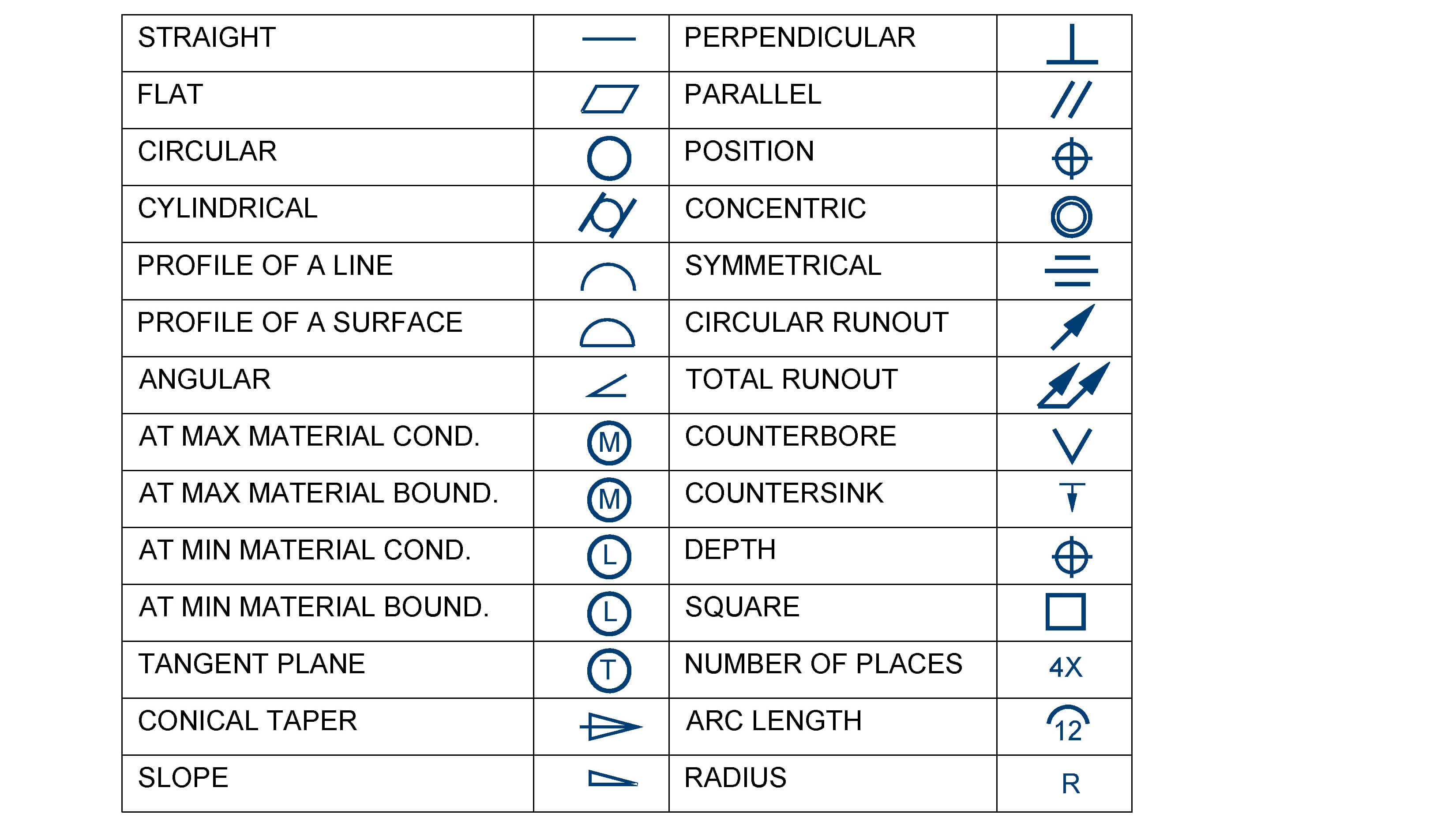 More Detailed Symbolic Of Weld Aws Welding Symbol Chart