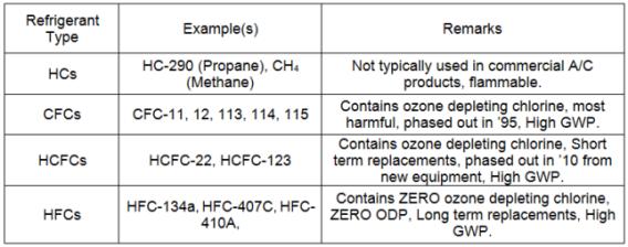 EPA 608 Certification - Manual - epatest.com